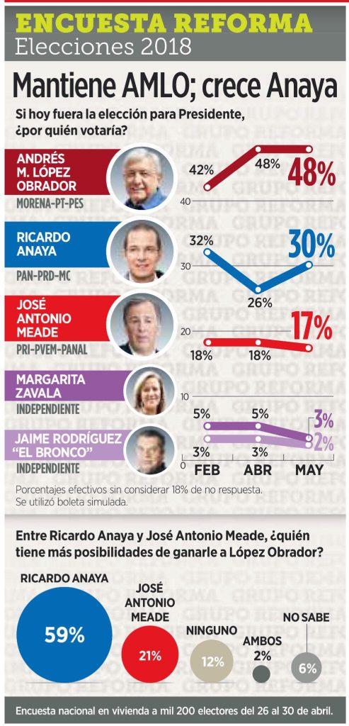 Reforma-Candidatos-Elecciones