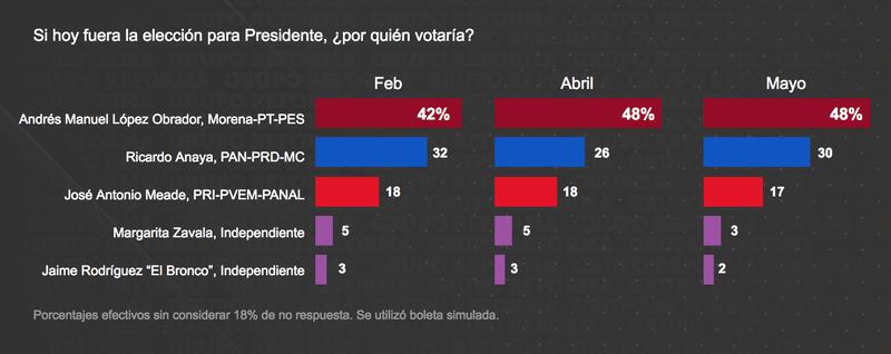 Elecciones-Debate-Reforma