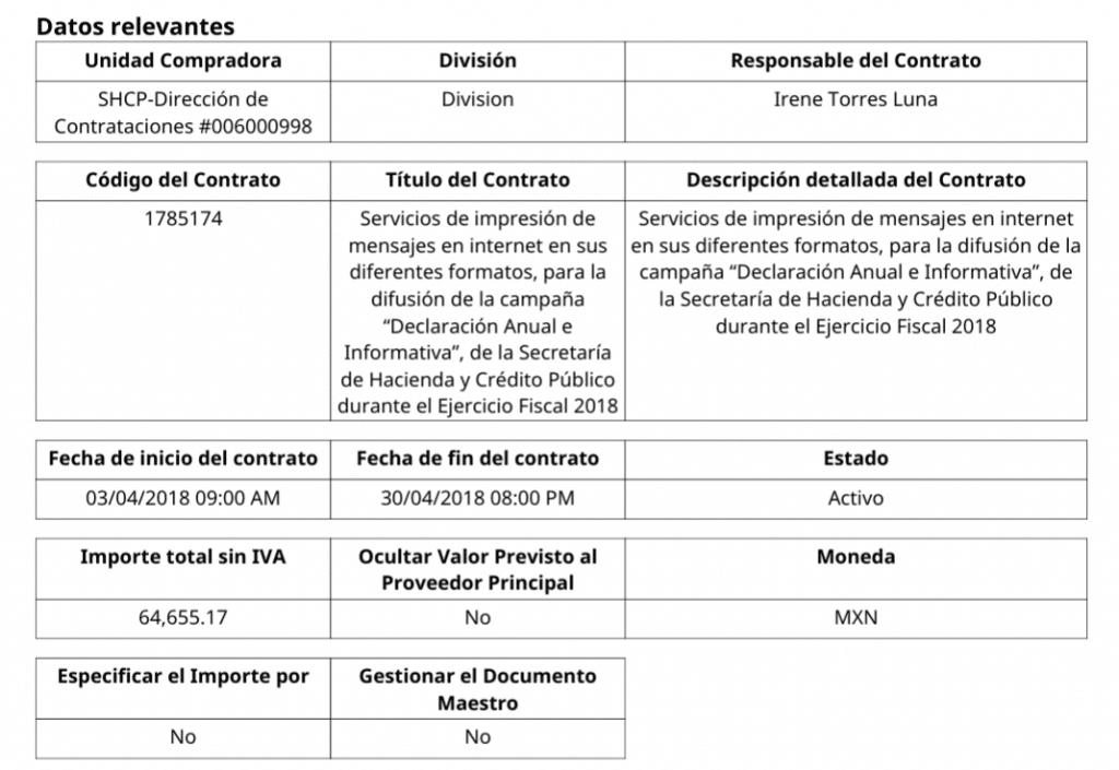 Contratos Ricardo Alemán