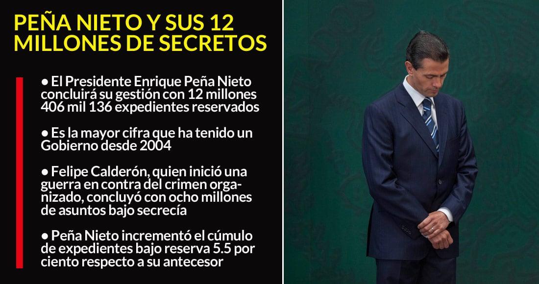 Secretos de Peña Nieto