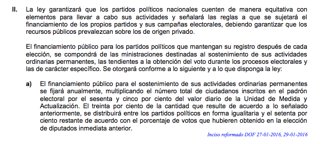 articulo-41-financieminto-partidos-politicos
