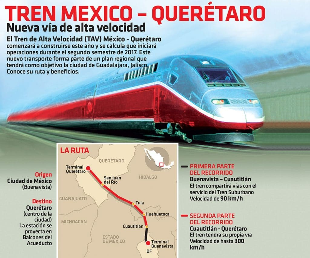 Tren México-Querétaro